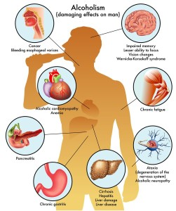Health problems caused by alcoholism